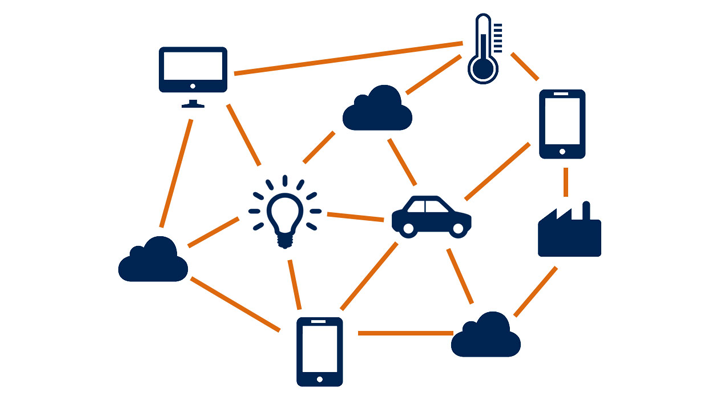 What is Internet of Things (IOT) Platform